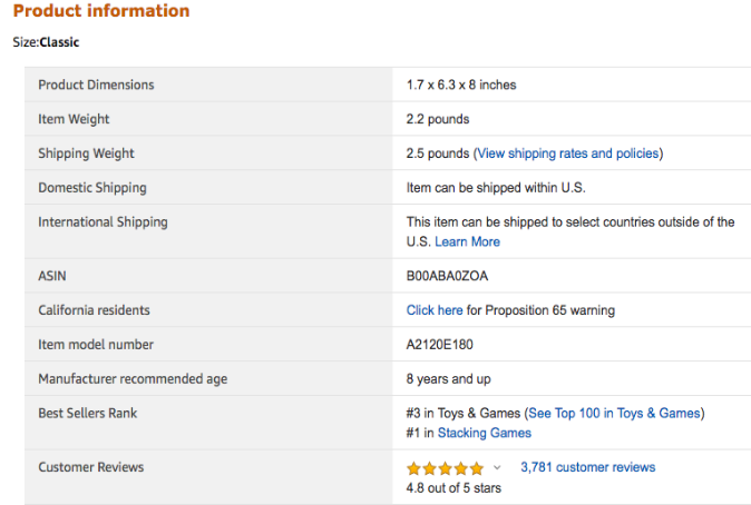 Where to find your Amazon sales rank