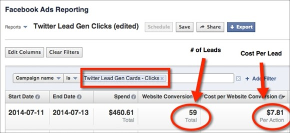 facebook ads reporting cpc effectivness