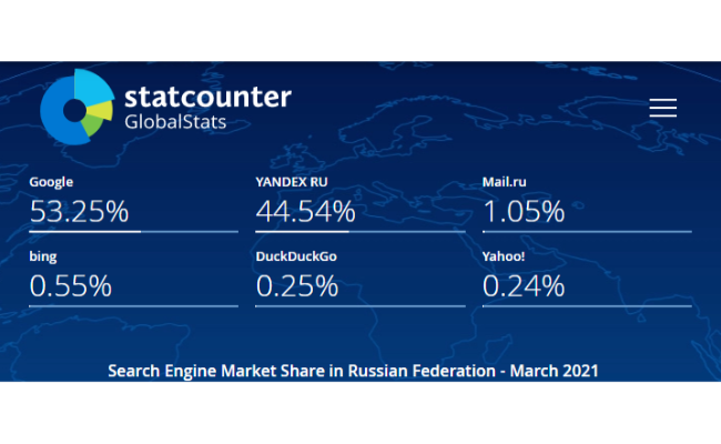 search engine for international ppc in Russia