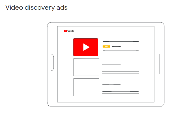 YouTube Ads - Video Discovery Ads