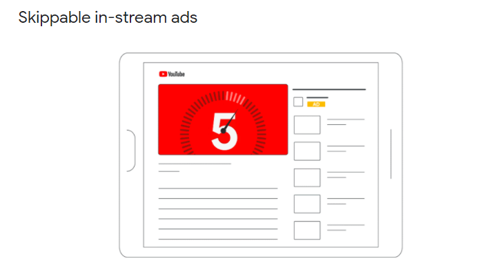 YouTube Ads - Skippable In-Stream Ads