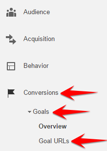 Goal URLS for Google Analytics, to be used to help measure your content strategy.