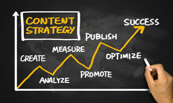 Content Strategy: What Is It & How to Develop One