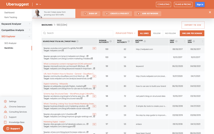 ubersuggest list of backlinks to use for disavow tool